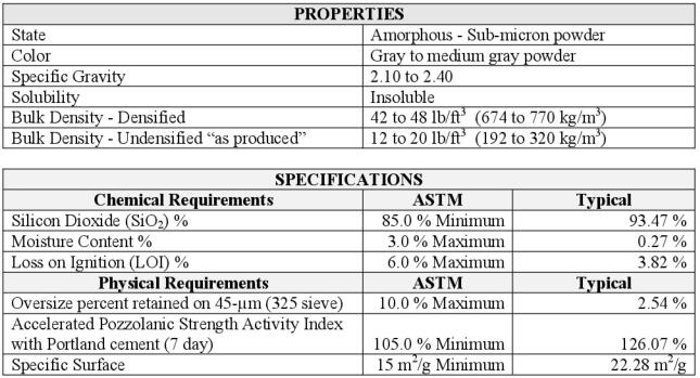 85% Silica Fume Specifications
